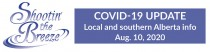 South zone counts 37 recoveries, 11 new Covid-19 confirmations and two deaths over weekend