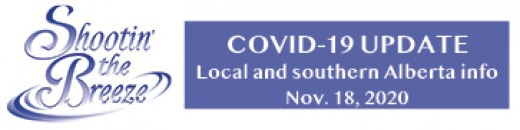 Alberta sees a welcome drop in new and active Covid-19 cases today