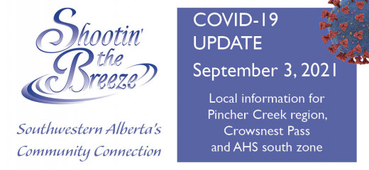Sept. 3 south-zone Covid-19 update
