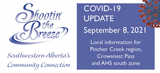 September 8 south-zone Covid-19 update